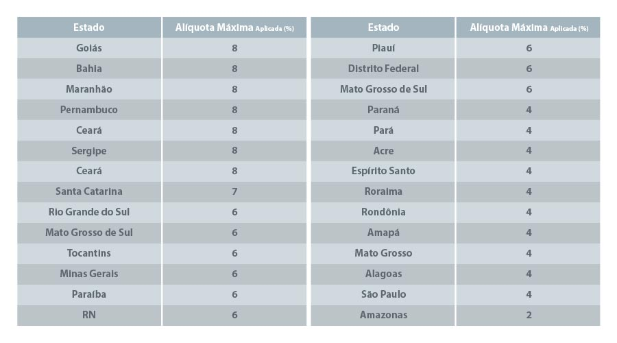 tabela-aliquotas